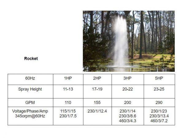 Otterbine Rocket Table